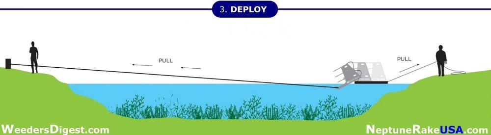 Neptune Deploy