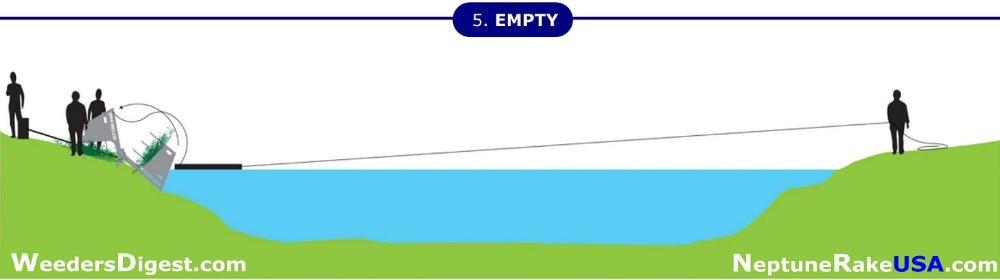 Neptune Empty